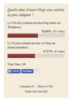 resultats_sondage